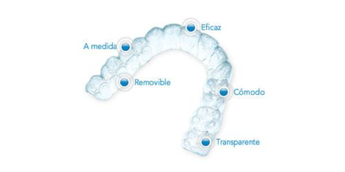 ortodonciarivero_servicios_invisalign-4